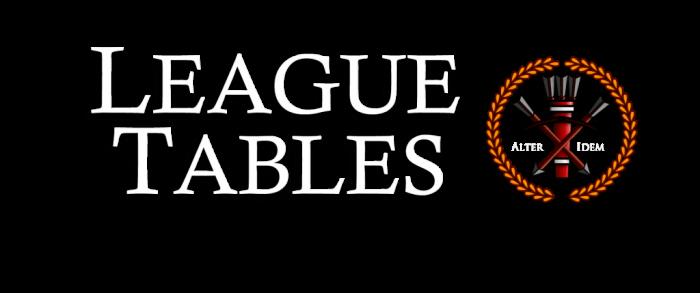 League tables txt